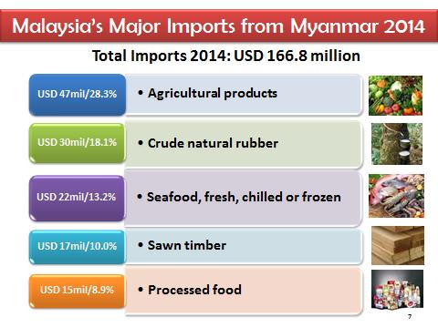 Myanmar's Moment, Your Opportunity – Doing Business in the Myanmar