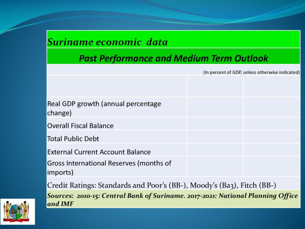 dec16-investment-opportunities-in-suriname-page-007